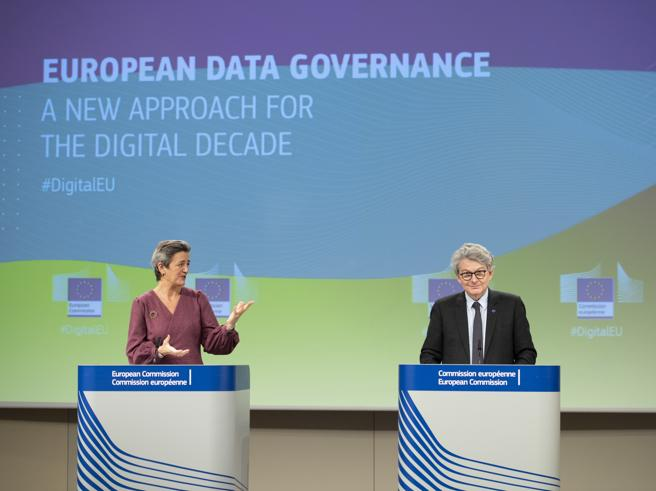 Dati commerciali, le regole Ue per l'utilizzo sicuro