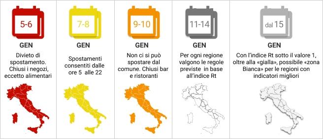 Zona arancione 9 e 10 gennaio, tutte le regole: spostamenti tra Regioni vietati fino al 15 gennaio