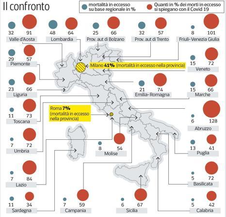 Il mistero dei 30mila morti in più, in Italia, che non sono attribuiti al Covid