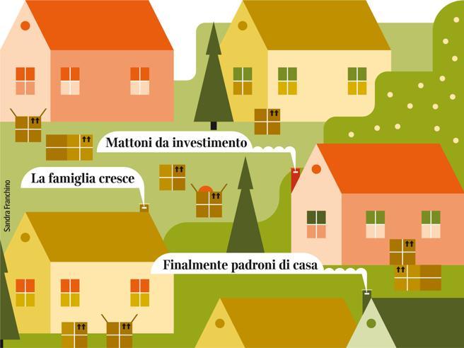 Comprare casa, una più grande o per investire? I quartieri al top