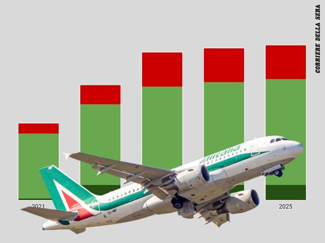 Ita, così sarà la nuova flotta: più sedili negli aerei e 3 classi sui voli lunghi