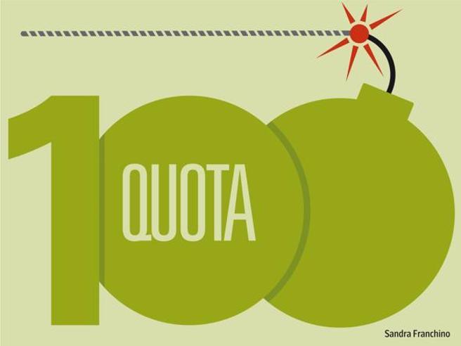 Riforma pensioni, da Quota 100 a Quota 104: come cambierà l'uscita anticipata dal lavoroI migliori sistemi pensionistici nel mondo