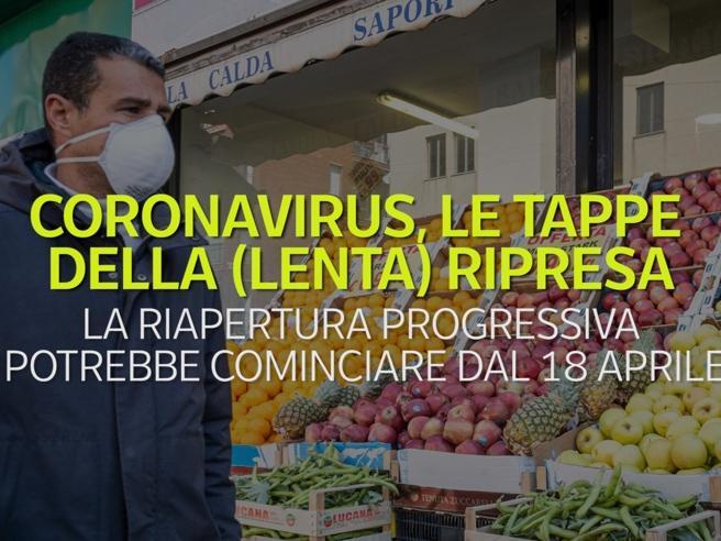 Coronavirus, le possibili tappe della (lenta) ripresa