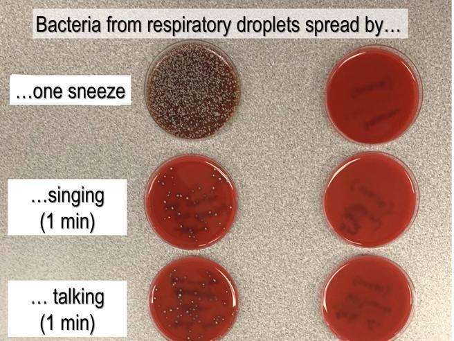 Coronavirus: come la mascherina blocca le goccioline, una dimostrazione dell'efficacia filtrante